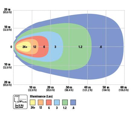 T26 Near Flood Light Pattern
