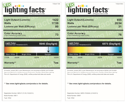 Lighting Facts Labels