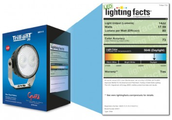 Lighting Facts box