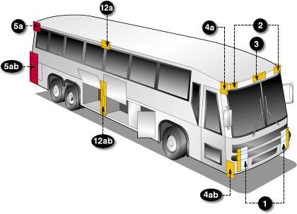 Fmvss normes de federal motor vehicle safety standards for Federal motor vehicle safety standards