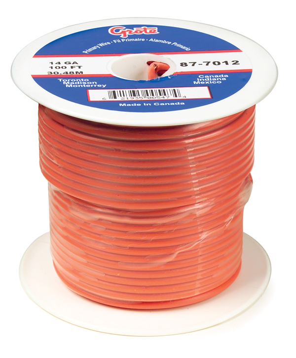 Automotive Industry Copper Is Used For The Necessary Wiring Harnesses