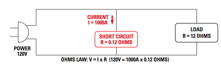 circuit diagram of a short circuit