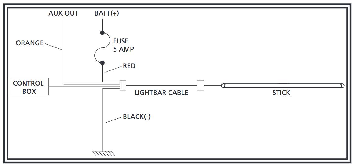 Cool Led Light Bar Installation Ideas - Wiring Diagram Ideas ...