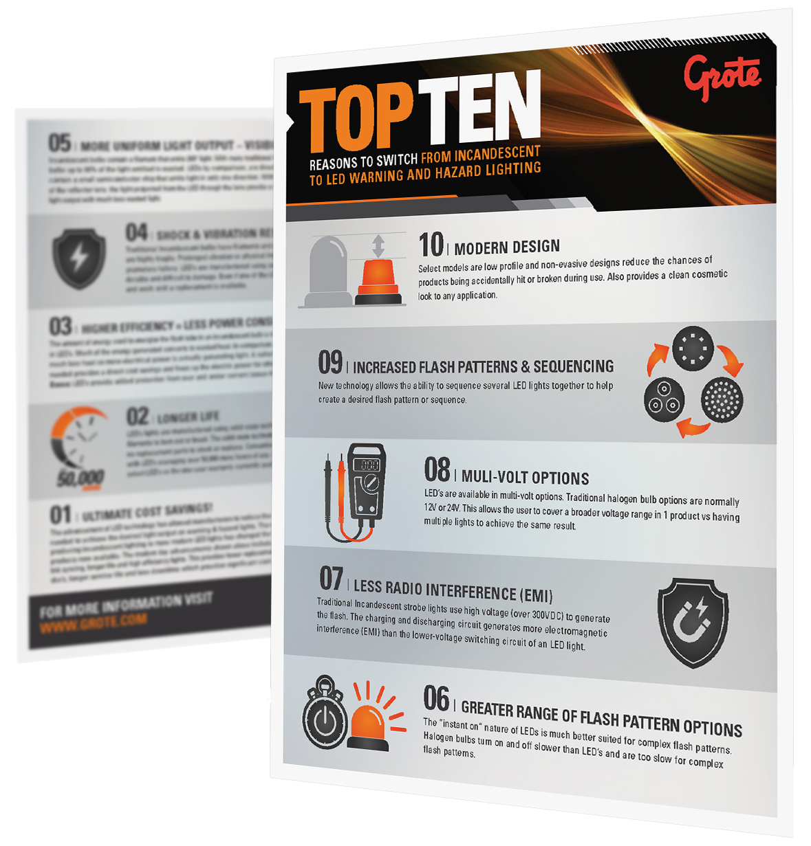 Top Ten Infograph PDF Icon